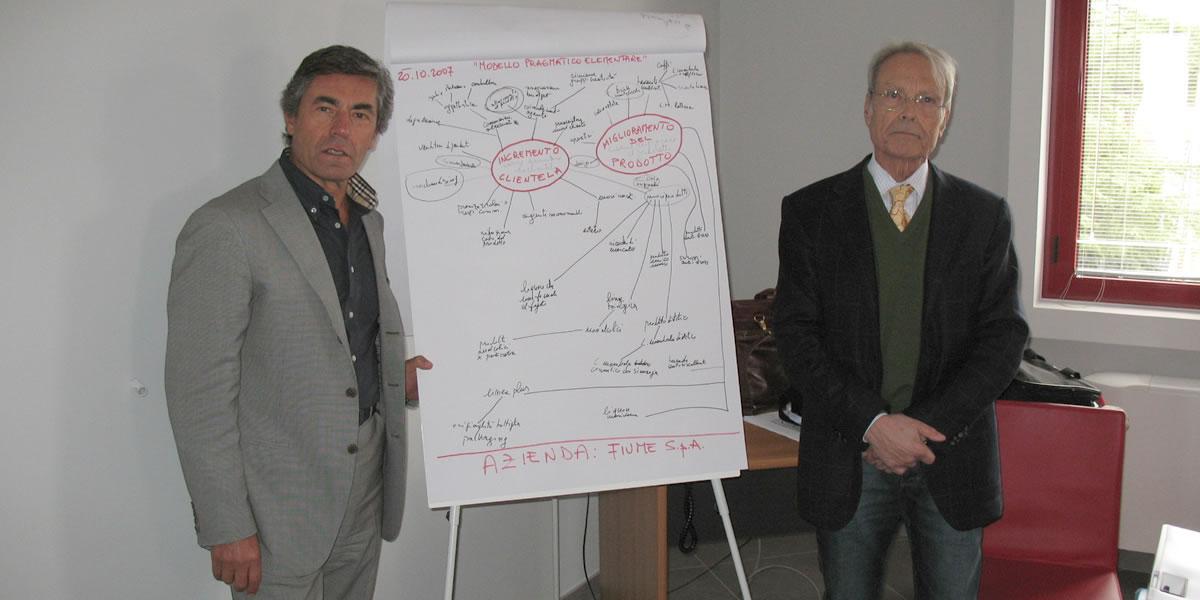 Strategie & Sviluppo Bari